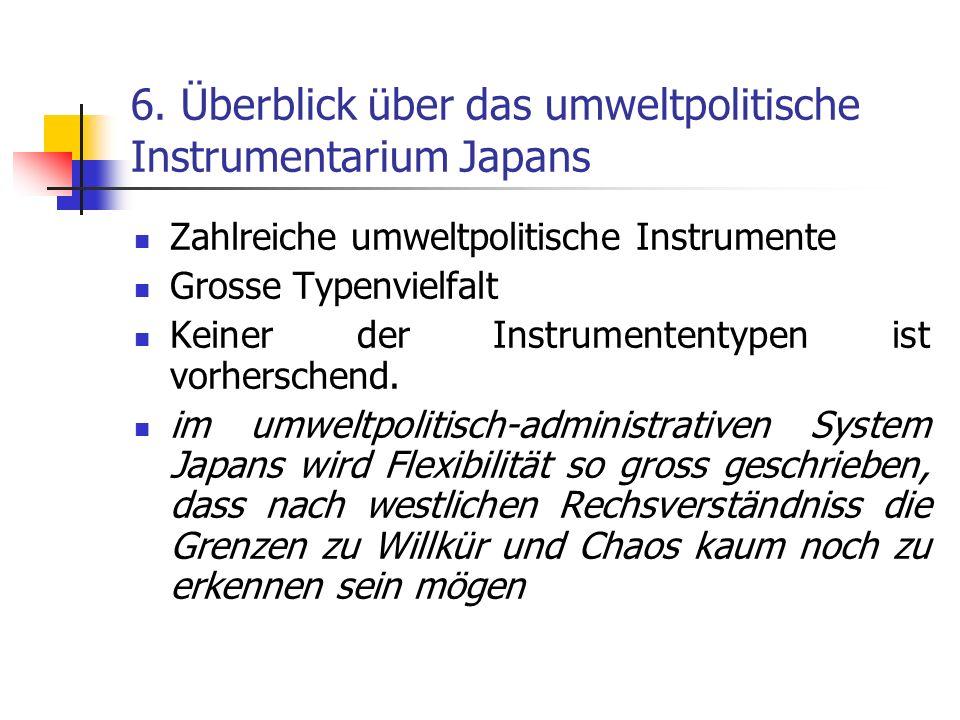 6. Überblick über das umweltpolitische Instrumentarium Japans Zahlreiche umweltpolitische Instrumente Grosse Typenvielfalt Keiner der Instrumententype