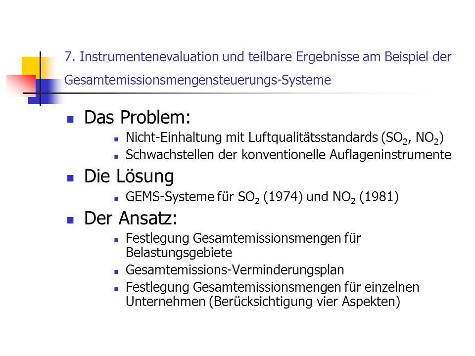 7. Instrumentenevaluation und teilbare Ergebnisse am Beispiel der Gesamtemissionsmengensteuerungs-Systeme Das Problem: Nicht-Einhaltung mit Luftqualit