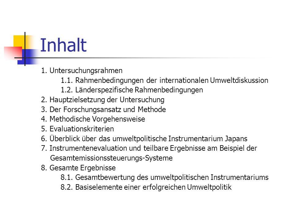 Inhalt 1. Untersuchungsrahmen 1.1. Rahmenbedingungen der internationalen Umweltdiskussion 1.2. Länderspezifische Rahmenbedingungen 2. Hauptzielsetzung