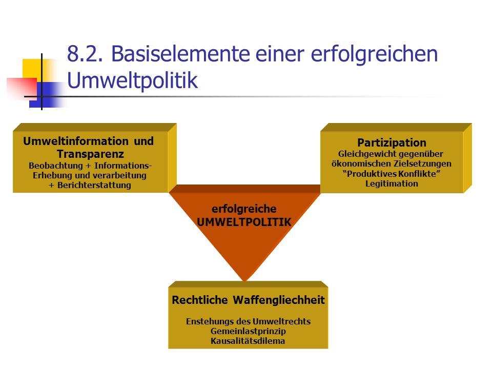 8.2. Basiselemente einer erfolgreichen Umweltpolitik Umweltinformation und Transparenz Beobachtung + Informations- Erhebung und verarbeitung + Bericht