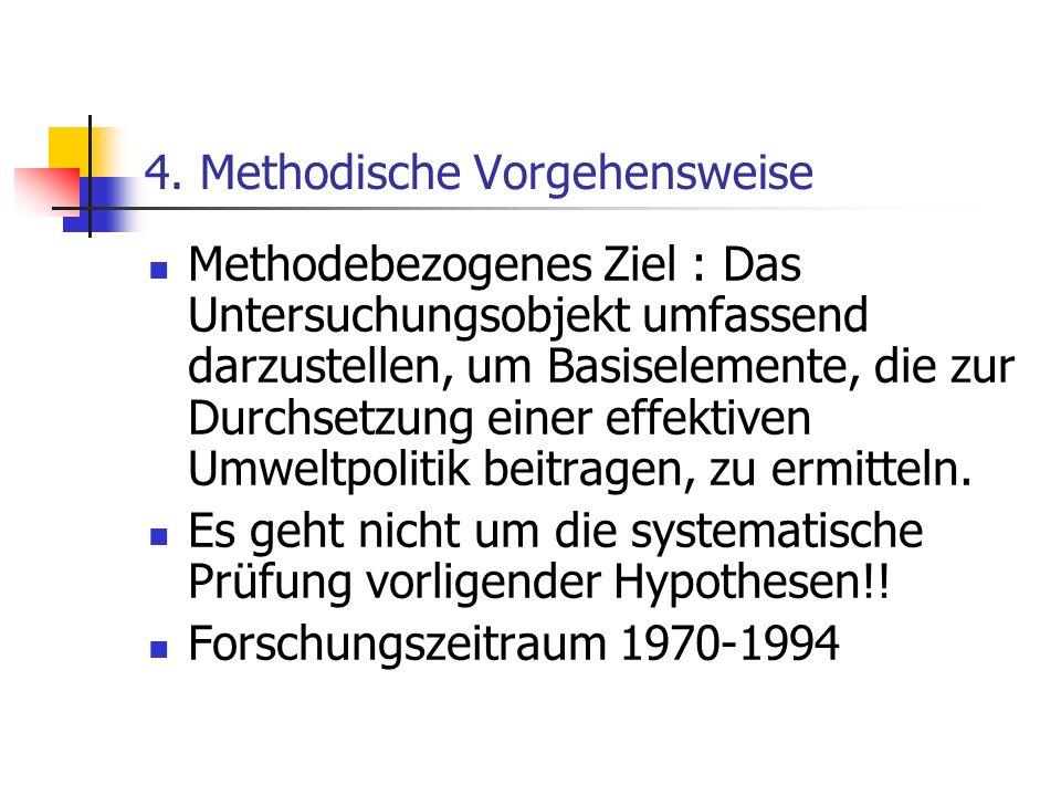 4. Methodische Vorgehensweise Methodebezogenes Ziel : Das Untersuchungsobjekt umfassend darzustellen, um Basiselemente, die zur Durchsetzung einer eff