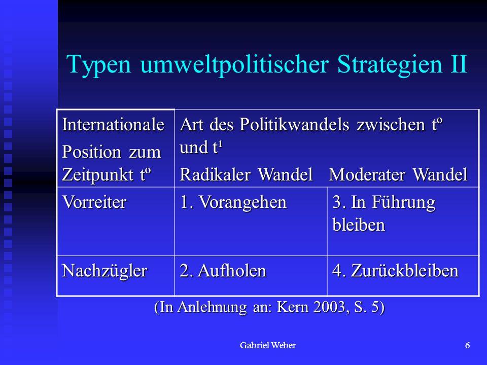 Gabriel Weber6 Typen umweltpolitischer Strategien II (In Anlehnung an: Kern 2003, S. 5) Internationale Position zum Zeitpunkt tº Art des Politikwandel