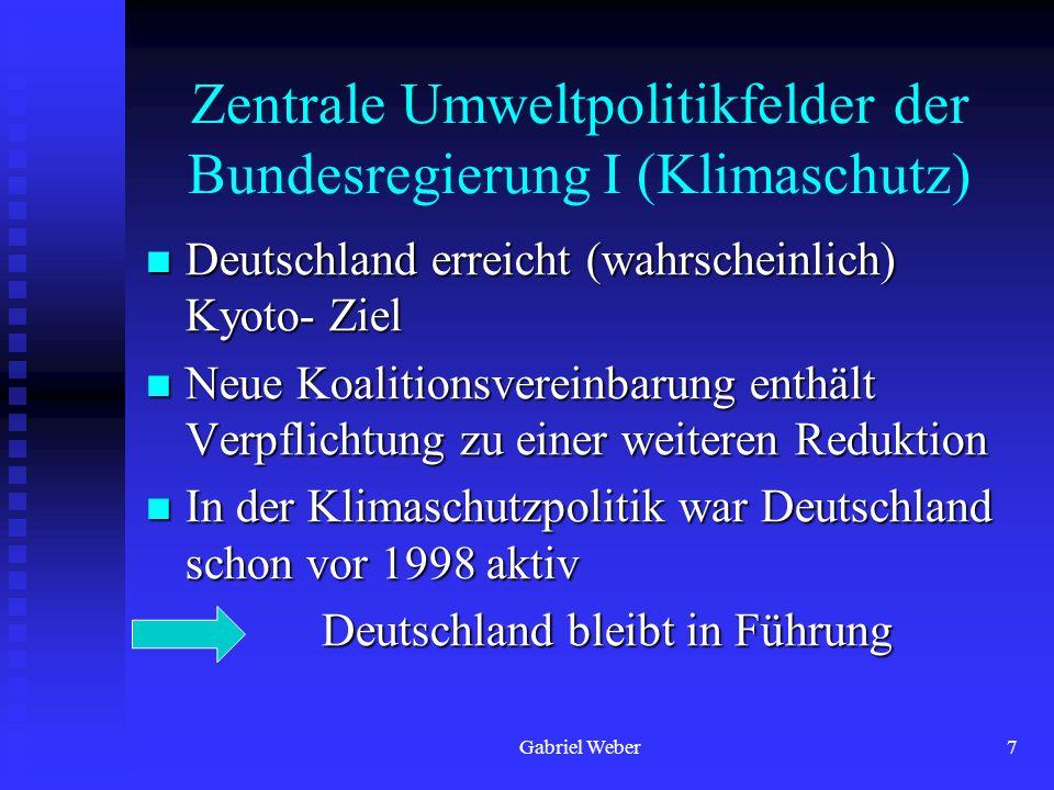 Gabriel Weber8 Zentrale Umweltpolitikfelder der Bundes- regierung II (Nachhaltigkeitsstrategie) Erste Schritte in Richtung nationaler Nachhaltigkeitsstrategie Erste Schritte in Richtung nationaler Nachhaltigkeitsstrategie Strategie bietet keinen umfassenden Aktionsplan für eine Nachhaltige Entwicklung Strategie bietet keinen umfassenden Aktionsplan für eine Nachhaltige Entwicklung Nationale Nachhaltigkeitsstrategie lediglich Ergebnis internationaler Verpflichtungen Nationale Nachhaltigkeitsstrategie lediglich Ergebnis internationaler Verpflichtungen Deutschland bleibt zurück Deutschland bleibt zurück