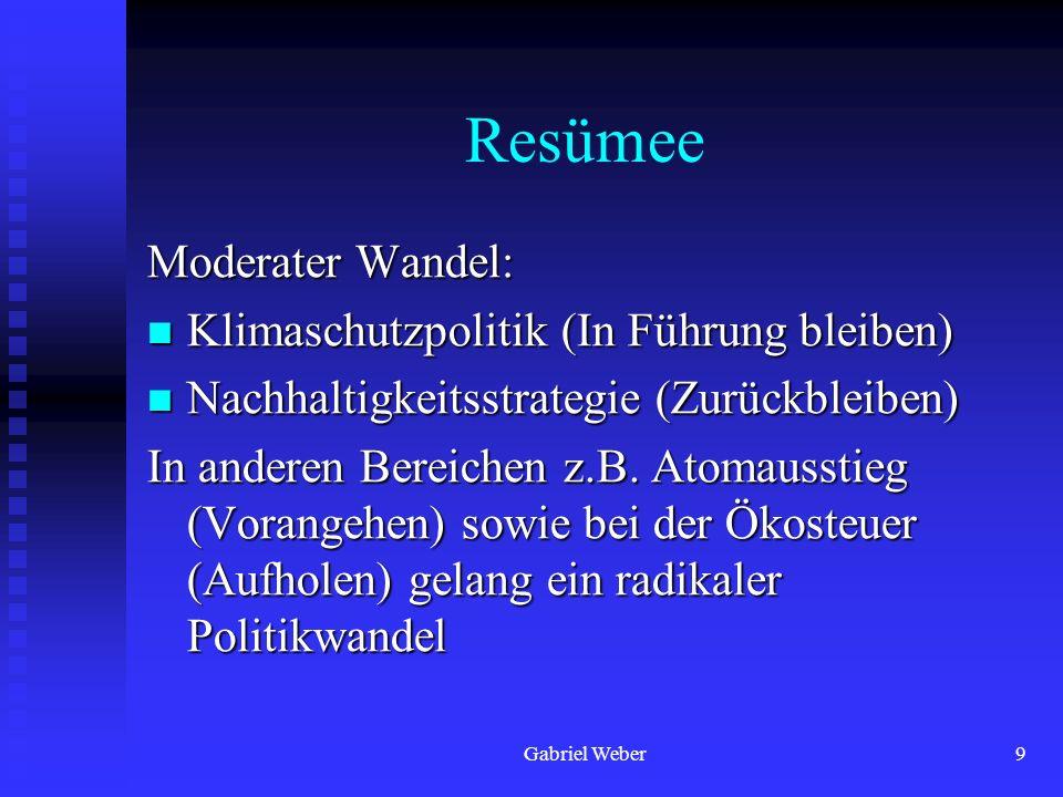 Gabriel Weber9 Resümee Moderater Wandel: Klimaschutzpolitik (In Führung bleiben) Klimaschutzpolitik (In Führung bleiben) Nachhaltigkeitsstrategie (Zur