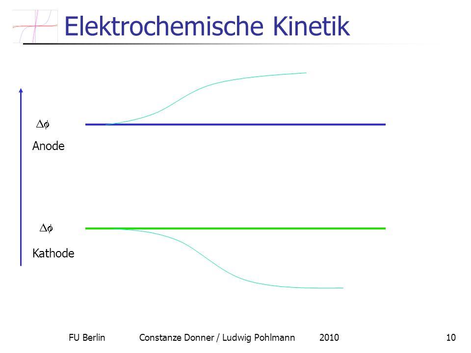 FU Berlin Constanze Donner / Ludwig Pohlmann 201010 Elektrochemische Kinetik Anode Kathode