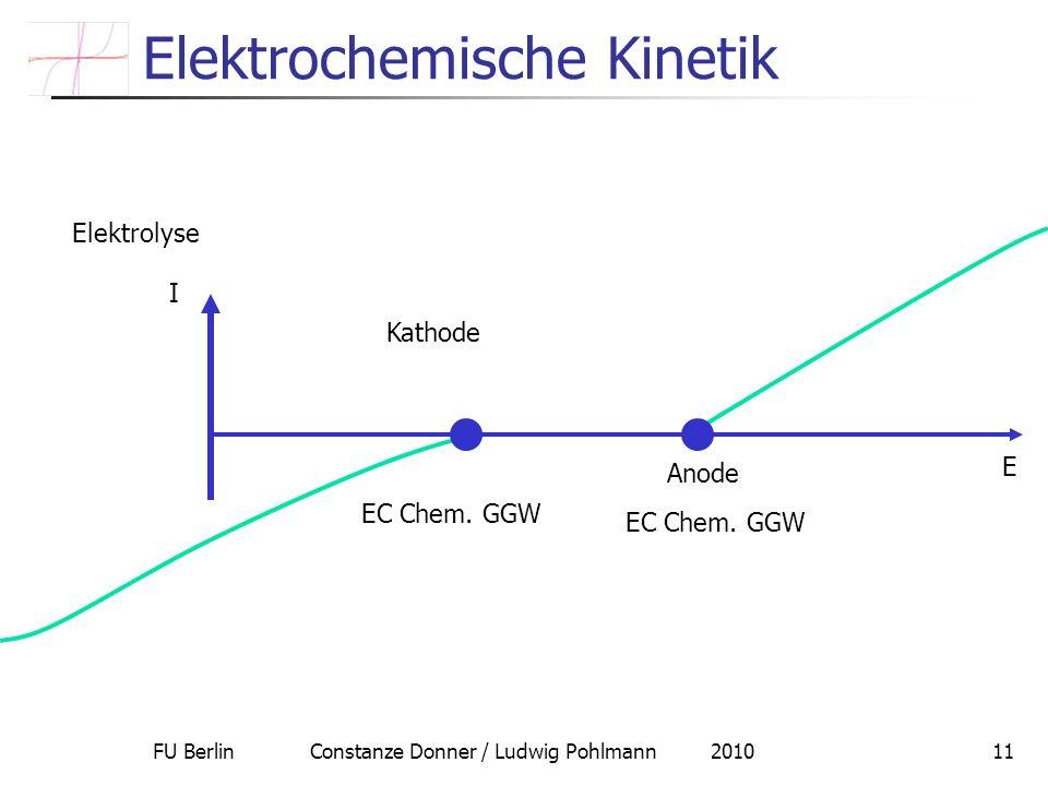 FU Berlin Constanze Donner / Ludwig Pohlmann 201011 Elektrochemische Kinetik Anode Kathode EC Chem. GGW Elektrolyse E I EC Chem. GGW