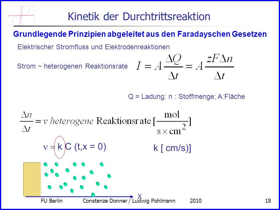 FU Berlin Constanze Donner / Ludwig Pohlmann 201018 Grundlegende Prinzipien abgeleitet aus den Faradayschen Gesetzen Elektrischer Stromfluss und Elektrodenreaktionen Strom ~ heterogenen Reaktionsrate Q = Ladung; n : Stoffmenge; A:Fläche k C (t,x = 0) k [ cm/s)] X Kinetik der Durchtrittsreaktion