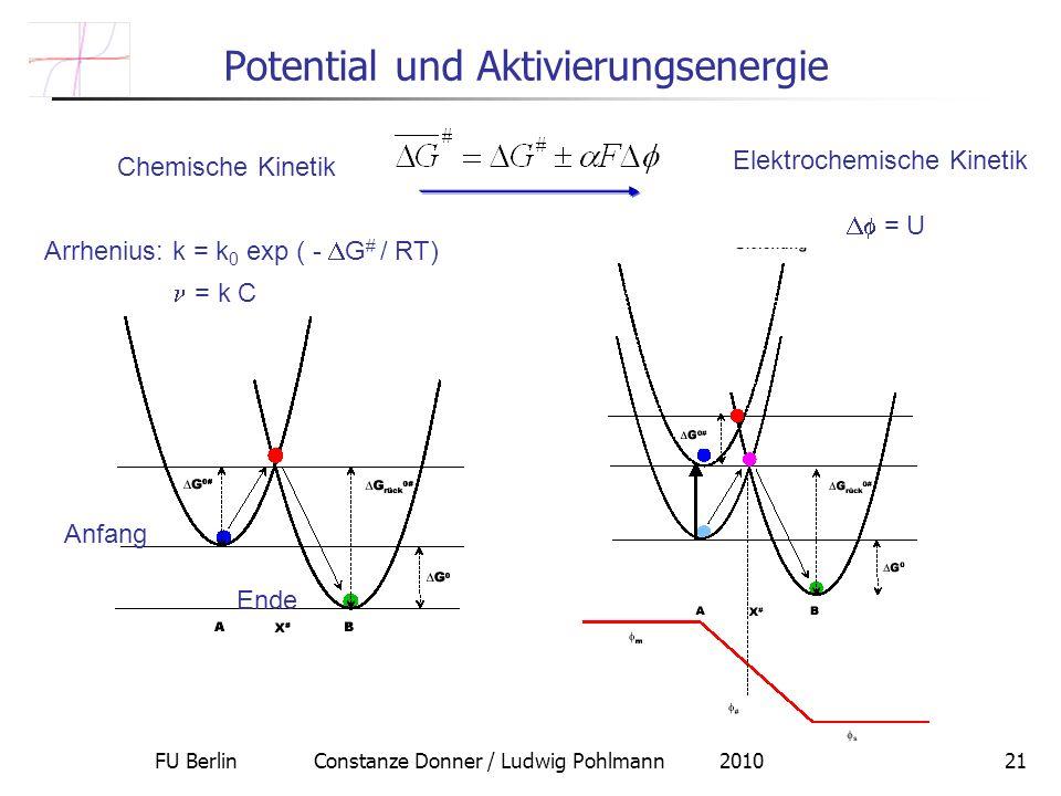FU Berlin Constanze Donner / Ludwig Pohlmann 201021 Potential und Aktivierungsenergie Chemische Kinetik Elektrochemische Kinetik = U Arrhenius: k = k 0 exp ( - G # / RT) = k C Anfang Ende