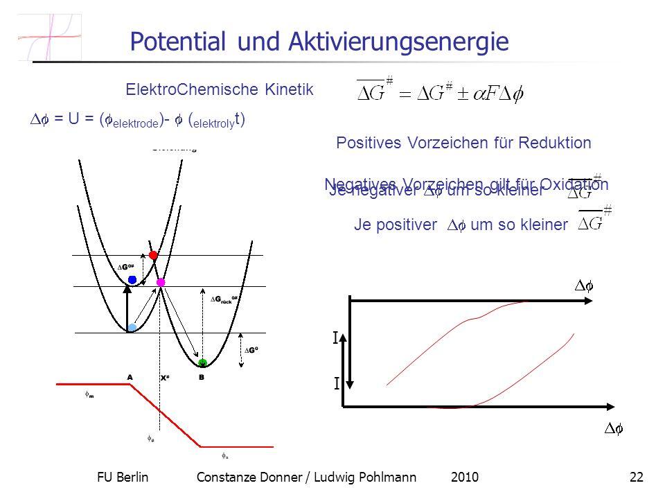 FU Berlin Constanze Donner / Ludwig Pohlmann 201022 Potential und Aktivierungsenergie ElektroChemische Kinetik = U = ( elektrode )- ( elektroly t) Neg