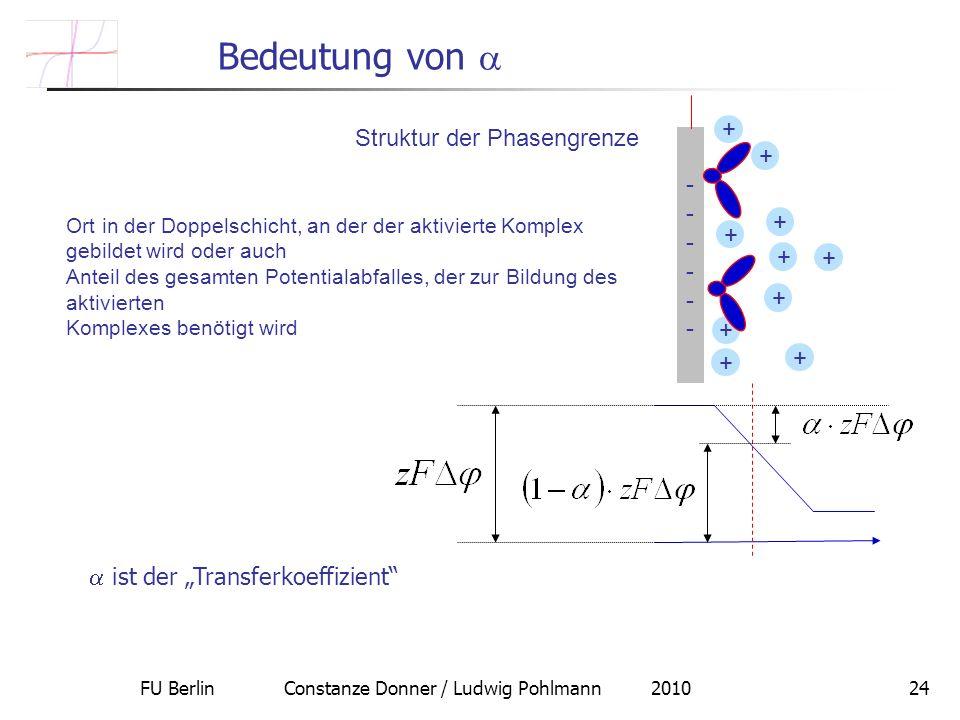 FU Berlin Constanze Donner / Ludwig Pohlmann 201024 Bedeutung von Struktur der Phasengrenze ------------ + + + + + + + + + + Ort in der Doppelschicht, an der der aktivierte Komplex gebildet wird oder auch Anteil des gesamten Potentialabfalles, der zur Bildung des aktivierten Komplexes benötigt wird ist der Transferkoeffizient