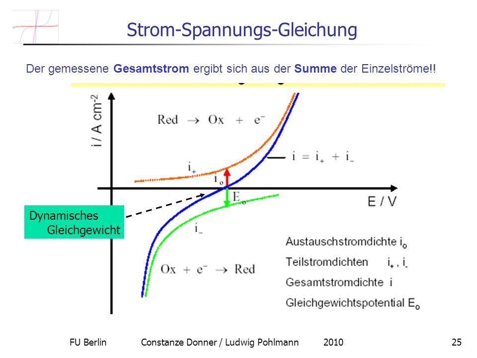 FU Berlin Constanze Donner / Ludwig Pohlmann 201025 Strom-Spannungs-Gleichung Der gemessene Gesamtstrom ergibt sich aus der Summe der Einzelströme!.