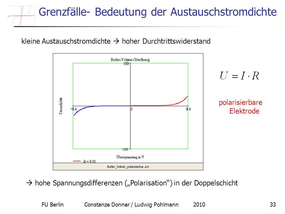 FU Berlin Constanze Donner / Ludwig Pohlmann 201033 Grenzfälle- Bedeutung der Austauschstromdichte kleine Austauschstromdichte hoher Durchtrittswiderstand hohe Spannungsdifferenzen (Polarisation) in der Doppelschicht polarisierbare Elektrode