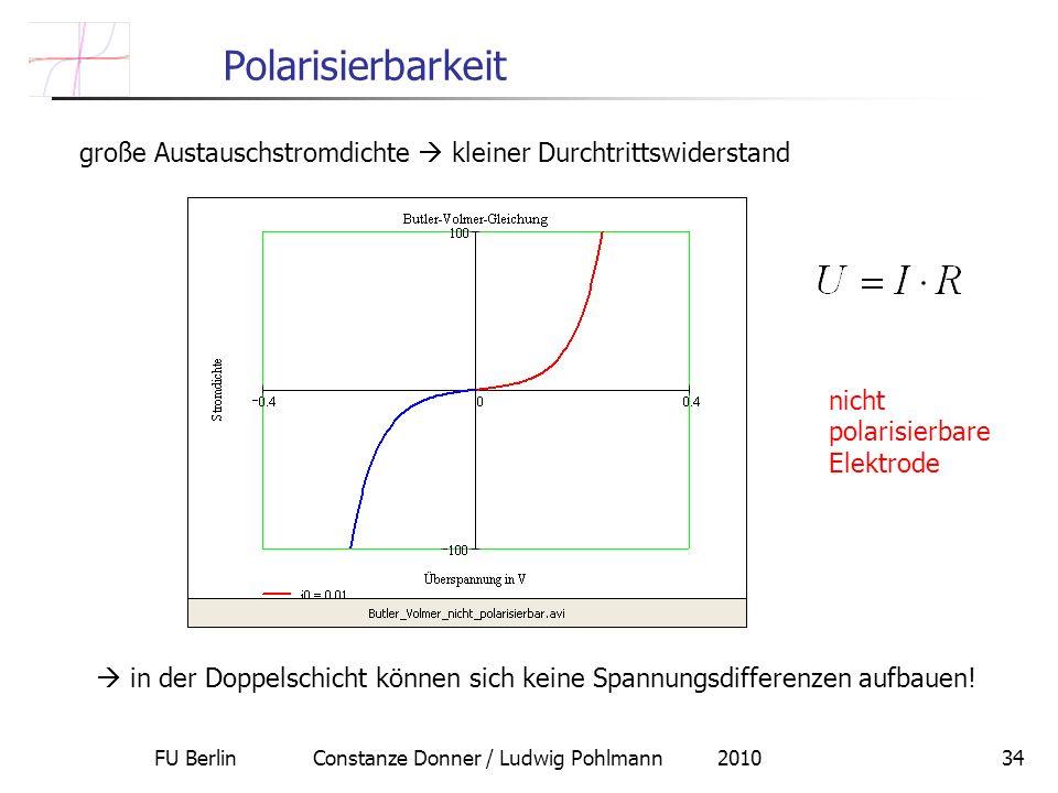 FU Berlin Constanze Donner / Ludwig Pohlmann 201034 Polarisierbarkeit große Austauschstromdichte kleiner Durchtrittswiderstand in der Doppelschicht können sich keine Spannungsdifferenzen aufbauen.