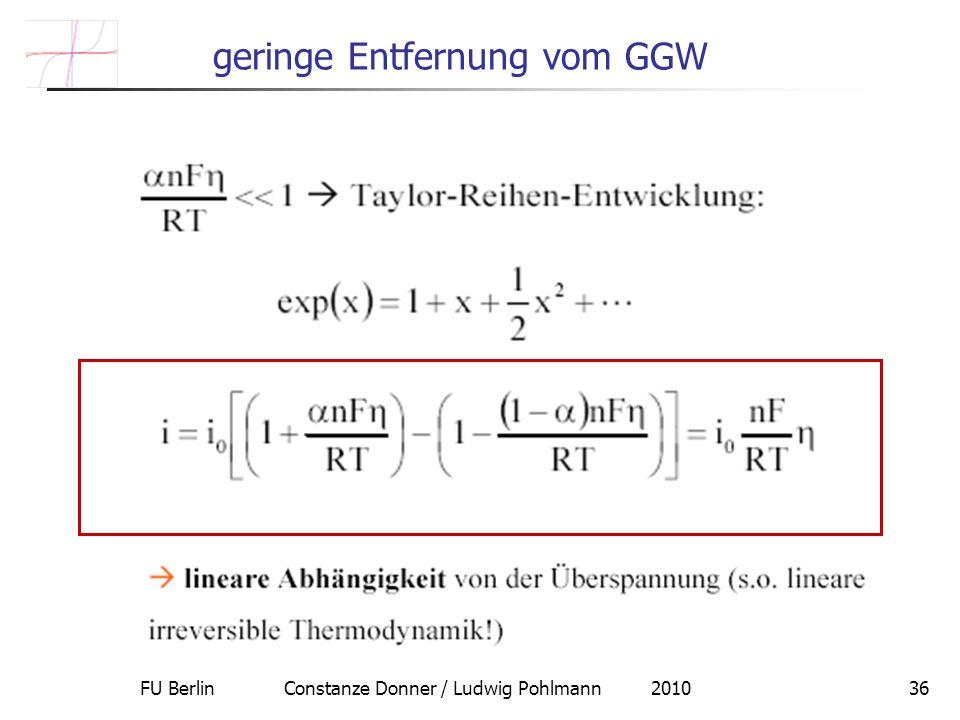 FU Berlin Constanze Donner / Ludwig Pohlmann 201036 geringe Entfernung vom GGW