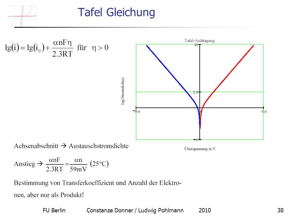 FU Berlin Constanze Donner / Ludwig Pohlmann 201038 Tafel Gleichung