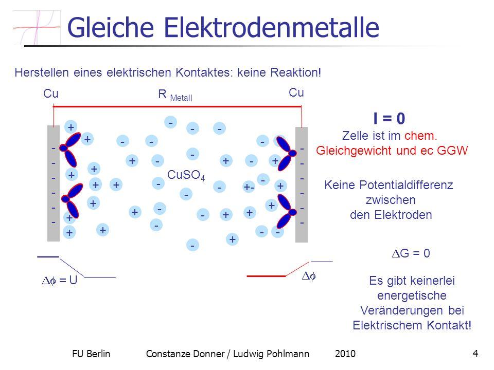 FU Berlin Constanze Donner / Ludwig Pohlmann 20104 Gleiche Elektrodenmetalle ------------ + + + + + + + + + + ------------ + + + - - + - - - + ------------ + + + + + + + + + + - - - - - - - - - - + - + - + - + - +- + Herstellen eines elektrischen Kontaktes: keine Reaktion.