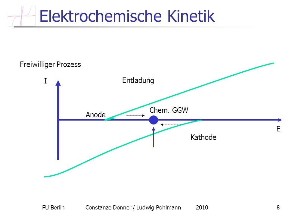 FU Berlin Constanze Donner / Ludwig Pohlmann 20108 Elektrochemische Kinetik Anode Kathode Chem. GGW Freiwilliger Prozess Entladung E I