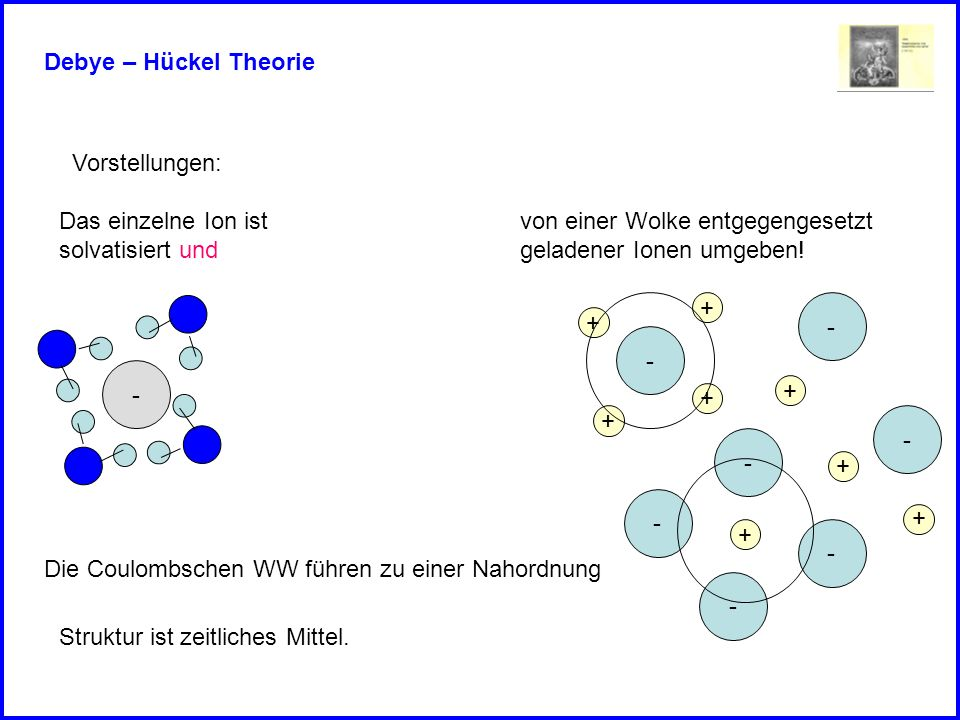 Debye – Hückel Theorie Vorstellungen: Das einzelne Ion ist solvatisiert und von einer Wolke entgegengesetzt geladener Ionen umgeben! - - - - - - - + +