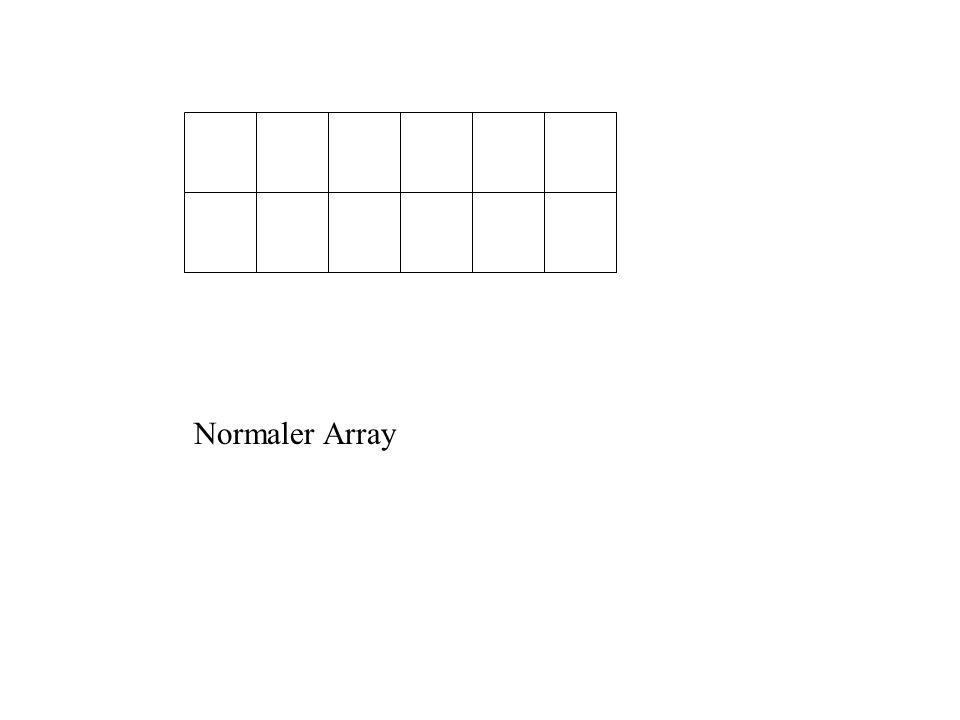 0 1 2 3 4 5 Normaler Array