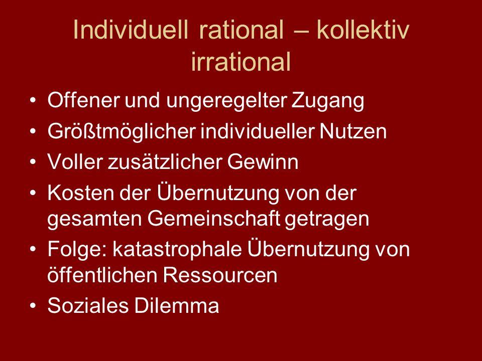 Individuell rational – kollektiv irrational Offener und ungeregelter Zugang Größtmöglicher individueller Nutzen Voller zusätzlicher Gewinn Kosten der Übernutzung von der gesamten Gemeinschaft getragen Folge: katastrophale Übernutzung von öffentlichen Ressourcen Soziales Dilemma