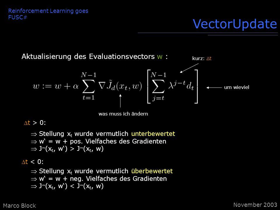 Marco Block VectorUpdate t > 0: Stellung x t wurde vermutlich unterbewertet w = w + pos.