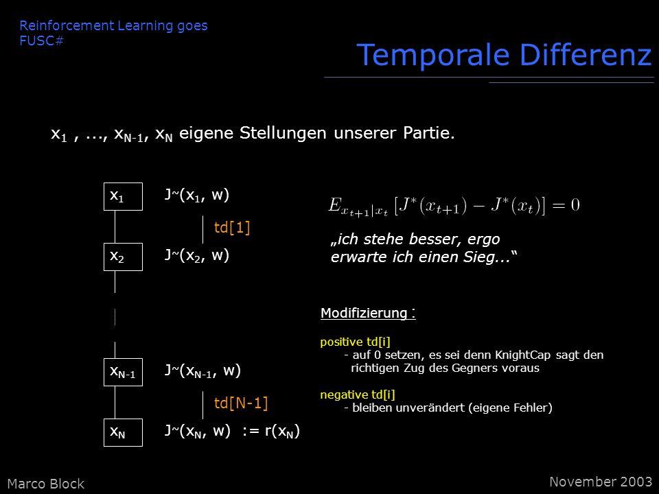 Marco Block Temporale Differenz x 1,..., x N-1, x N eigene Stellungen unserer Partie. x1x1 x2x2 x N-1 xNxN J ~ (x 1, w) J ~ (x 2, w) J ~ (x N-1, w) J