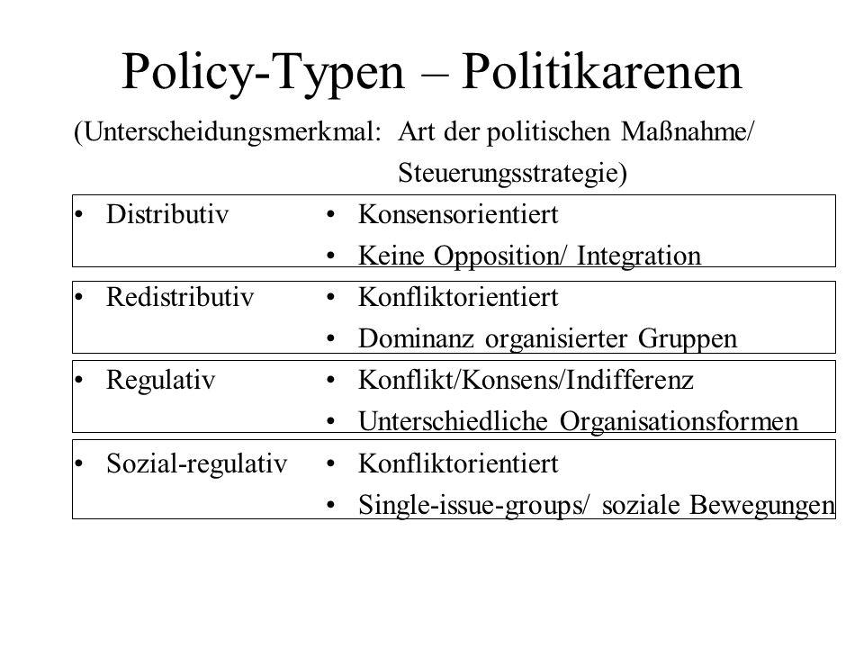 Zusammenhang von Politikinhalt und polit. Prozess: Policy determines politics (Lowi `64) Öffentliche Maßnahme Erwartung von Wirkungen der Betroffenen