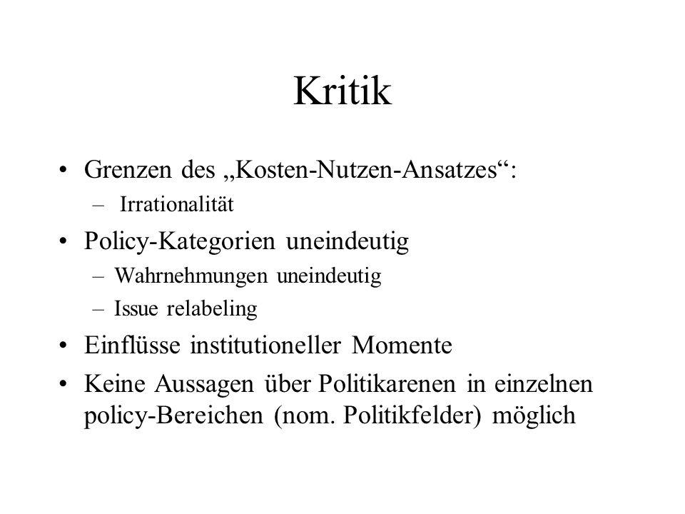 Policy-Typen – Politikarenen (Unterscheidungsmerkmal: Distributiv Redistributiv Regulativ Sozial-regulativ Art der politischen Maßnahme/ Steuerungsstr