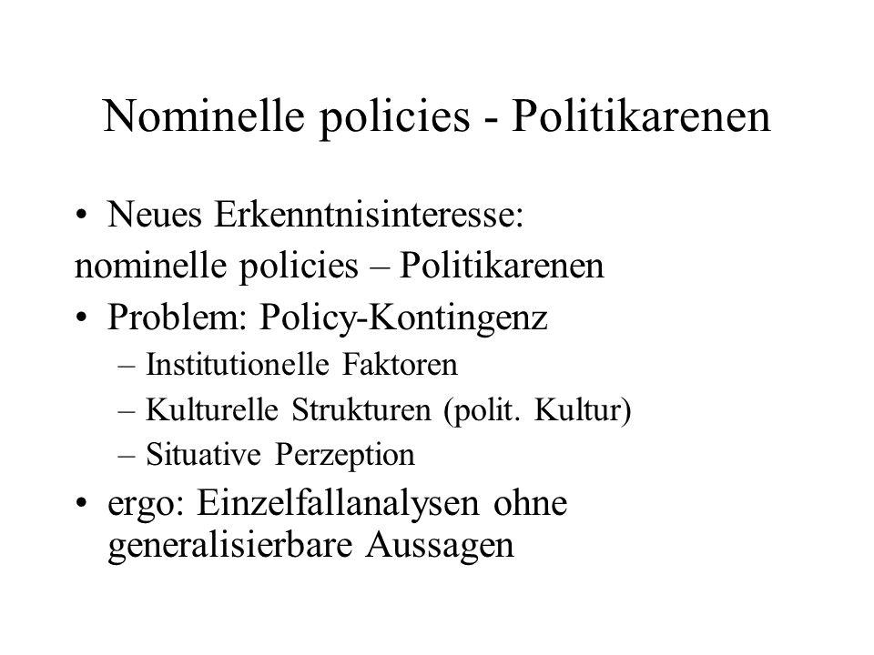 Kritik Grenzen des Kosten-Nutzen-Ansatzes: – Irrationalität Policy-Kategorien uneindeutig –Wahrnehmungen uneindeutig –Issue relabeling Einflüsse insti