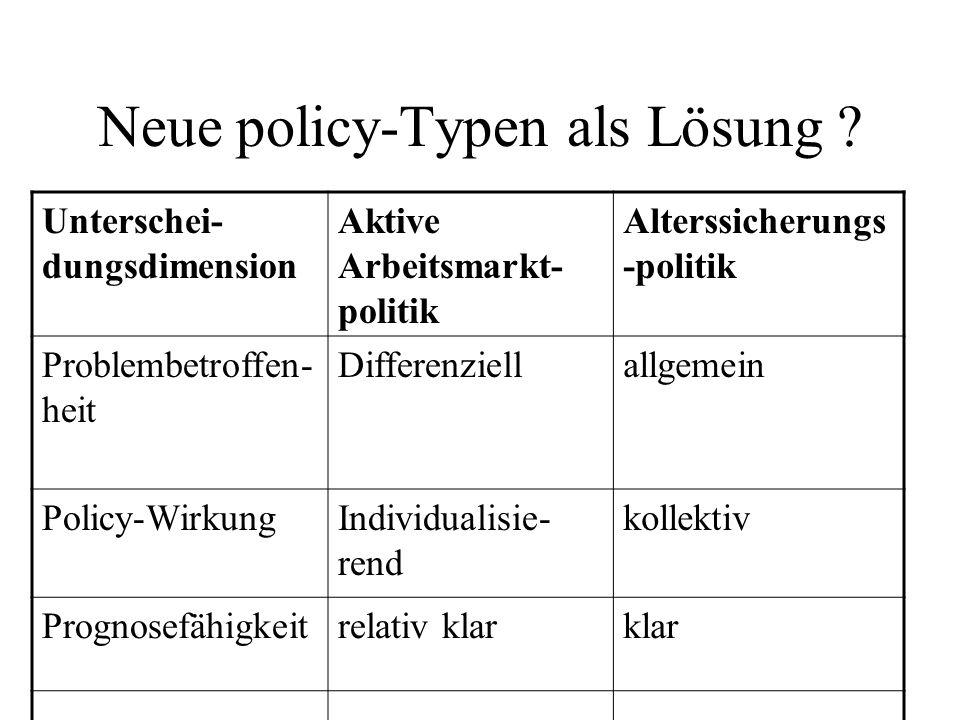 Nominelle policies - Politikarenen Neues Erkenntnisinteresse: nominelle policies – Politikarenen Problem: Policy-Kontingenz –Institutionelle Faktoren
