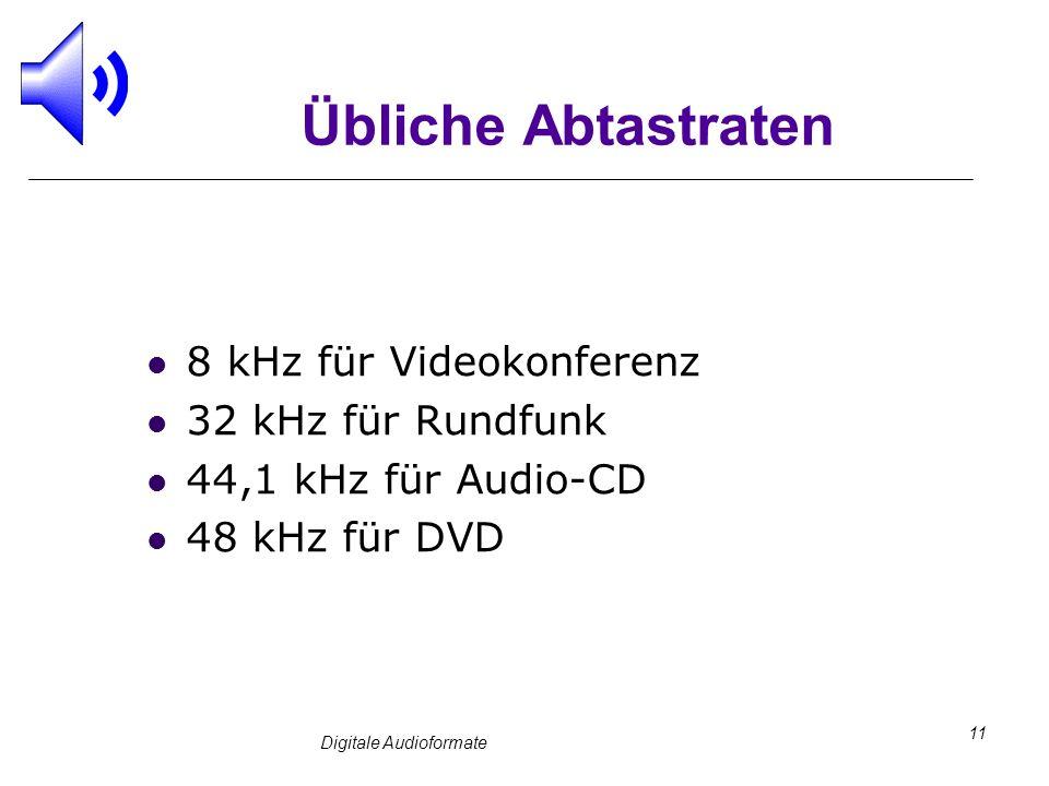 Digitale Audioformate 11 Übliche Abtastraten 8 kHz für Videokonferenz 32 kHz für Rundfunk 44,1 kHz für Audio-CD 48 kHz für DVD