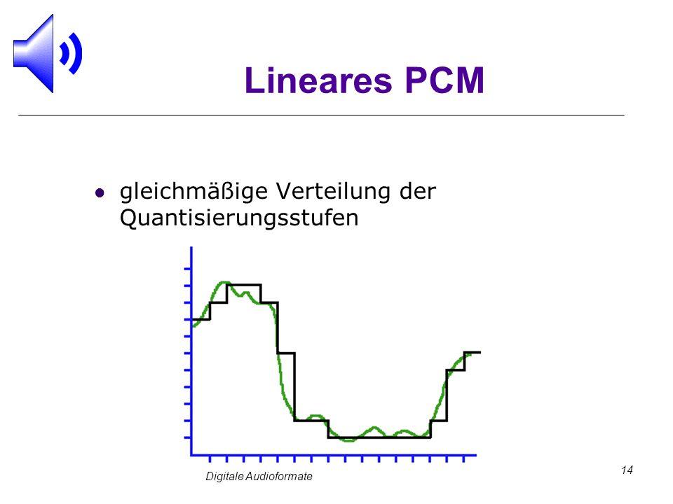 Digitale Audioformate 14 Lineares PCM gleichmäßige Verteilung der Quantisierungsstufen