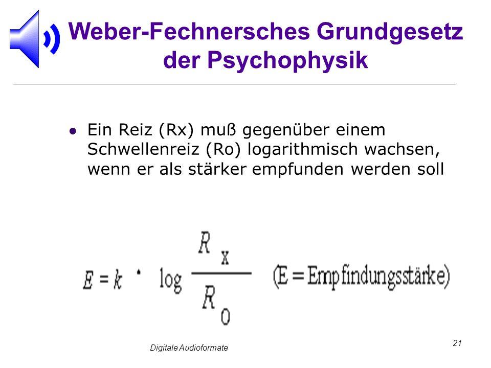 Digitale Audioformate 21 Weber-Fechnersches Grundgesetz der Psychophysik Ein Reiz (Rx) muß gegenüber einem Schwellenreiz (Ro) logarithmisch wachsen, w