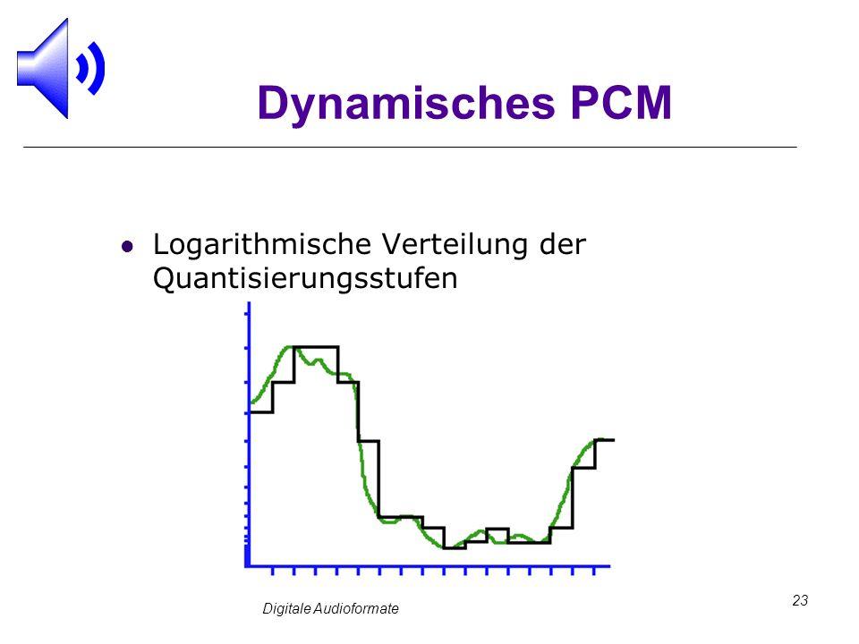 Digitale Audioformate 23 Dynamisches PCM Logarithmische Verteilung der Quantisierungsstufen