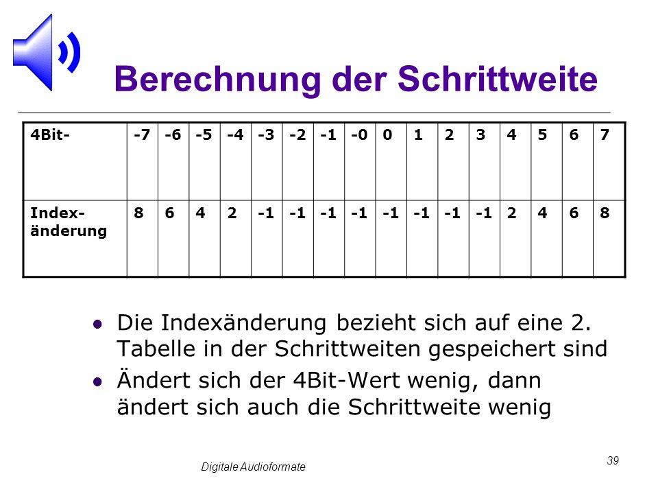 Digitale Audioformate 39 Berechnung der Schrittweite Die Indexänderung bezieht sich auf eine 2. Tabelle in der Schrittweiten gespeichert sind Ändert s