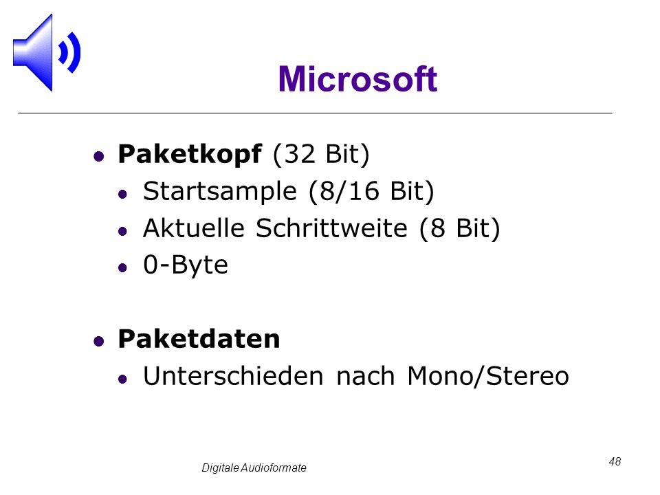 Digitale Audioformate 48 Microsoft Paketkopf (32 Bit) Startsample (8/16 Bit) Aktuelle Schrittweite (8 Bit) 0-Byte Paketdaten Unterschieden nach Mono/S