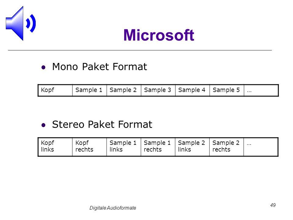 Digitale Audioformate 49 Microsoft Mono Paket Format KopfSample 1Sample 2Sample 3Sample 4Sample 5… Stereo Paket Format Kopf links Kopf rechts Sample 1