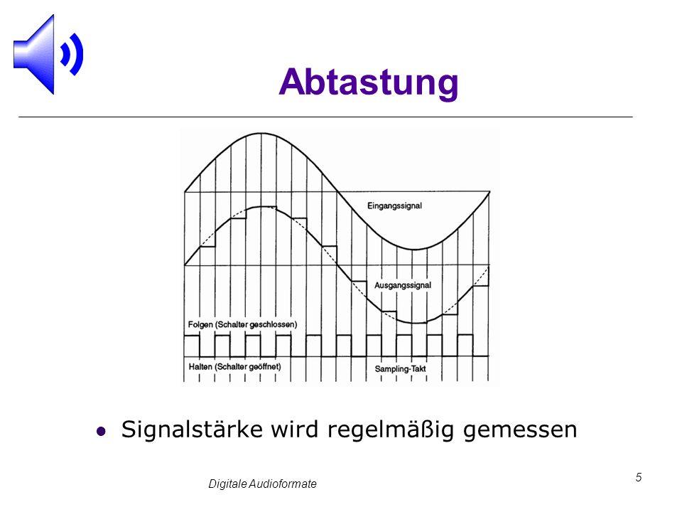Digitale Audioformate 5 Abtastung Signalstärke wird regelmäßig gemessen