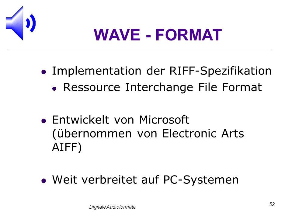 Digitale Audioformate 52 WAVE - FORMAT Implementation der RIFF-Spezifikation Ressource Interchange File Format Entwickelt von Microsoft (übernommen vo