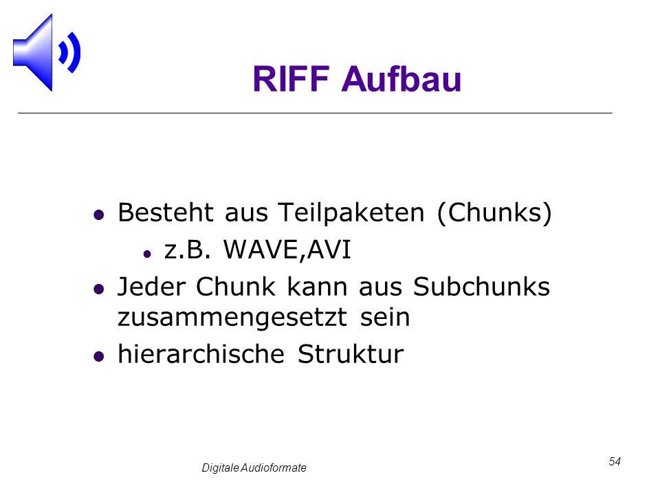 Digitale Audioformate 54 RIFF Aufbau Besteht aus Teilpaketen (Chunks) z.B. WAVE,AVI Jeder Chunk kann aus Subchunks zusammengesetzt sein hierarchische