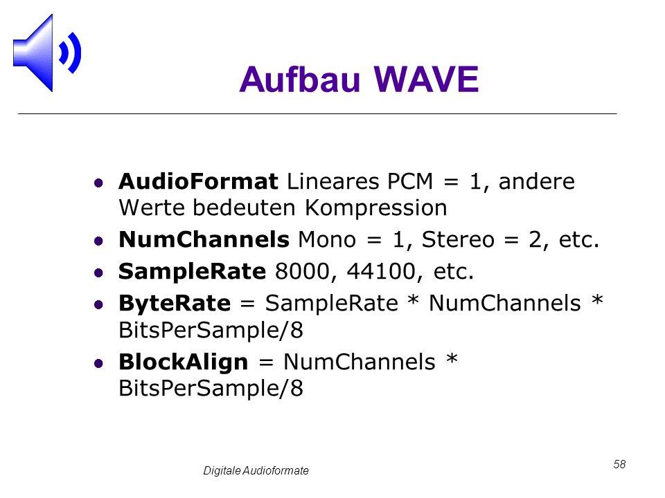 Digitale Audioformate 58 Aufbau WAVE AudioFormat Lineares PCM = 1, andere Werte bedeuten Kompression NumChannels Mono = 1, Stereo = 2, etc. SampleRate