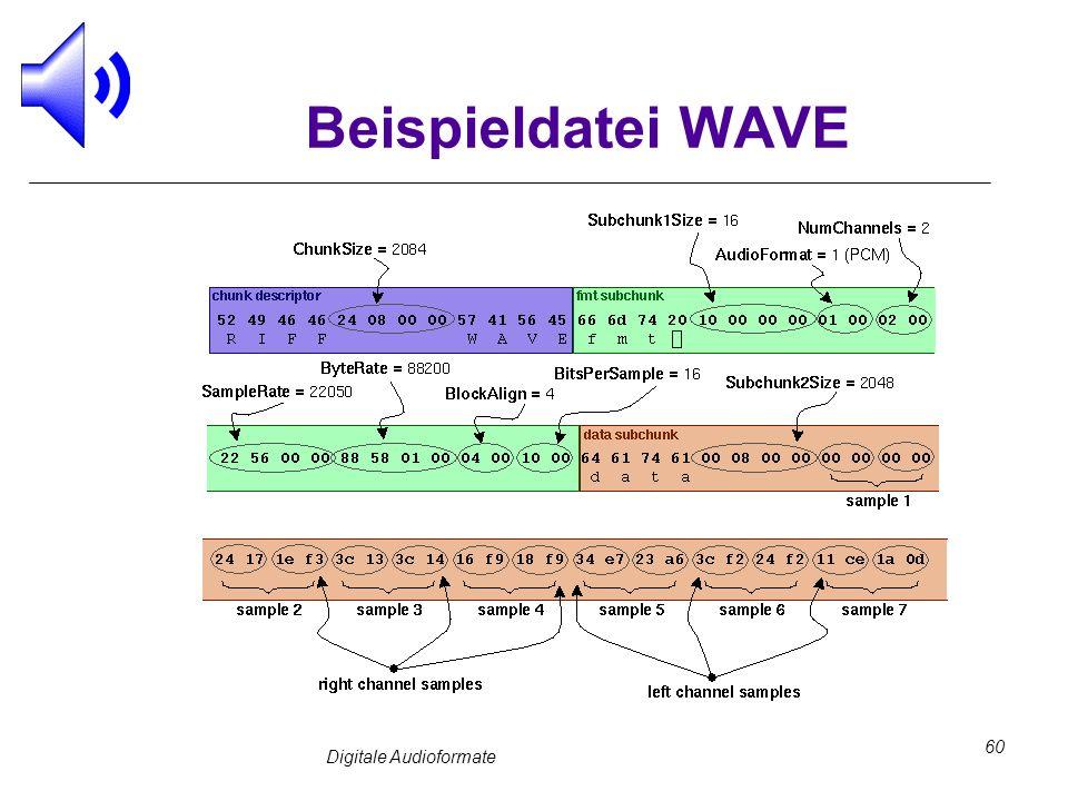 Digitale Audioformate 60 Beispieldatei WAVE