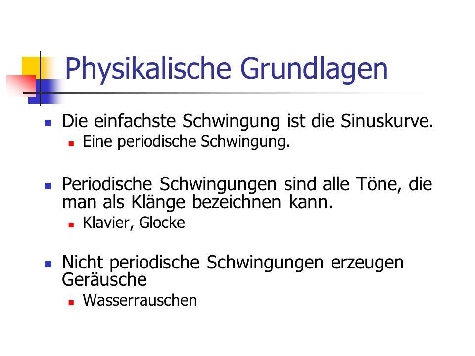 Physikalische Grundlagen Die einfachste Schwingung ist die Sinuskurve. Eine periodische Schwingung. Periodische Schwingungen sind alle Töne, die man a