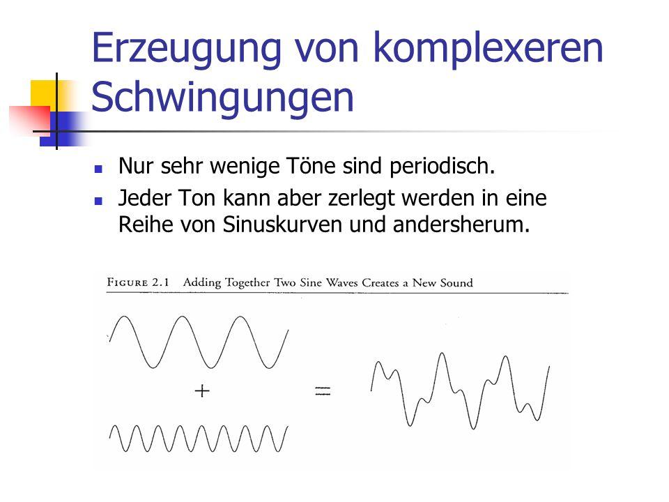 Erzeugung von komplexeren Schwingungen Nur sehr wenige Töne sind periodisch. Jeder Ton kann aber zerlegt werden in eine Reihe von Sinuskurven und ande