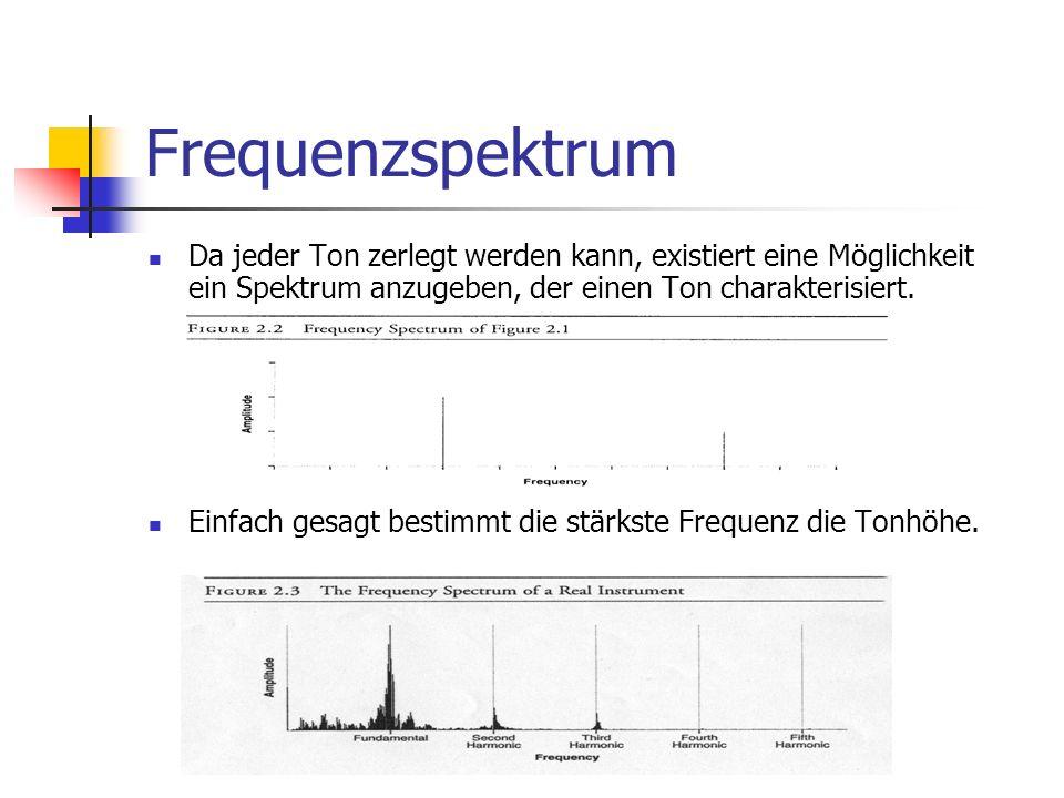 Frequenzspektrum Da jeder Ton zerlegt werden kann, existiert eine Möglichkeit ein Spektrum anzugeben, der einen Ton charakterisiert. Einfach gesagt be