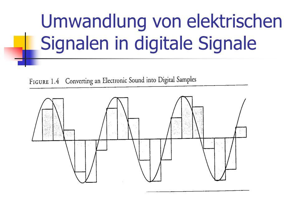 Umwandlung von elektrischen Signalen in digitale Signale