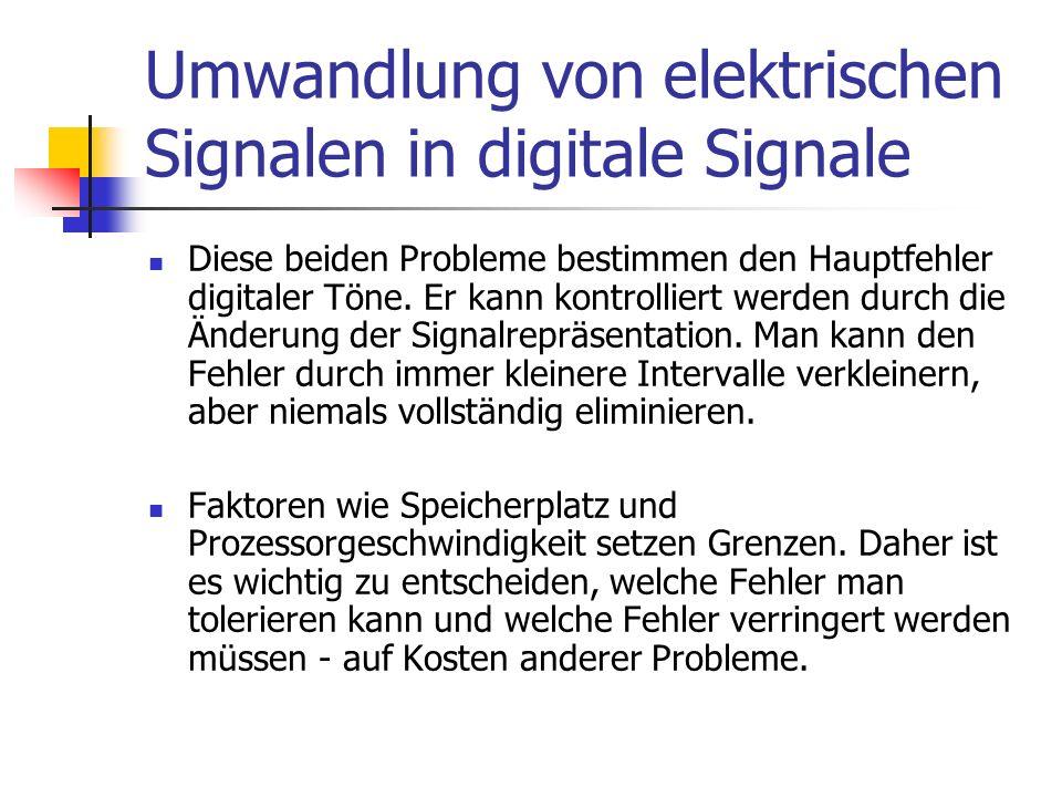 Diese beiden Probleme bestimmen den Hauptfehler digitaler Töne. Er kann kontrolliert werden durch die Änderung der Signalrepräsentation. Man kann den