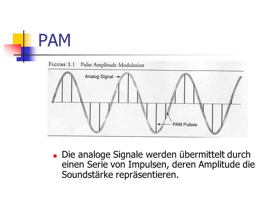 PAM Die analoge Signale werden übermittelt durch einen Serie von Impulsen, deren Amplitude die Soundstärke repräsentieren.