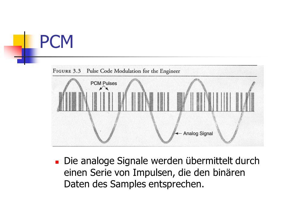 PCM Die analoge Signale werden übermittelt durch einen Serie von Impulsen, die den binären Daten des Samples entsprechen.