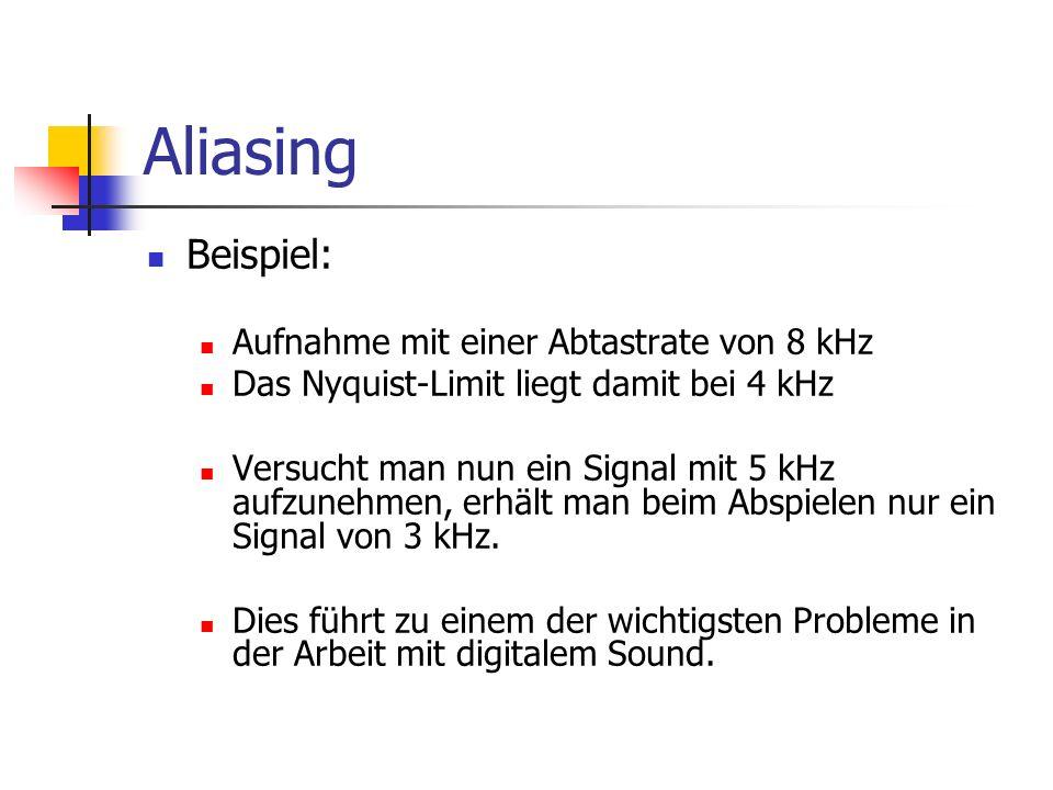 Aliasing Beispiel: Aufnahme mit einer Abtastrate von 8 kHz Das Nyquist-Limit liegt damit bei 4 kHz Versucht man nun ein Signal mit 5 kHz aufzunehmen,